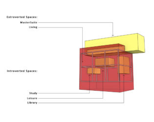 Diagram of reconfigured primary spaces of Echo House, After