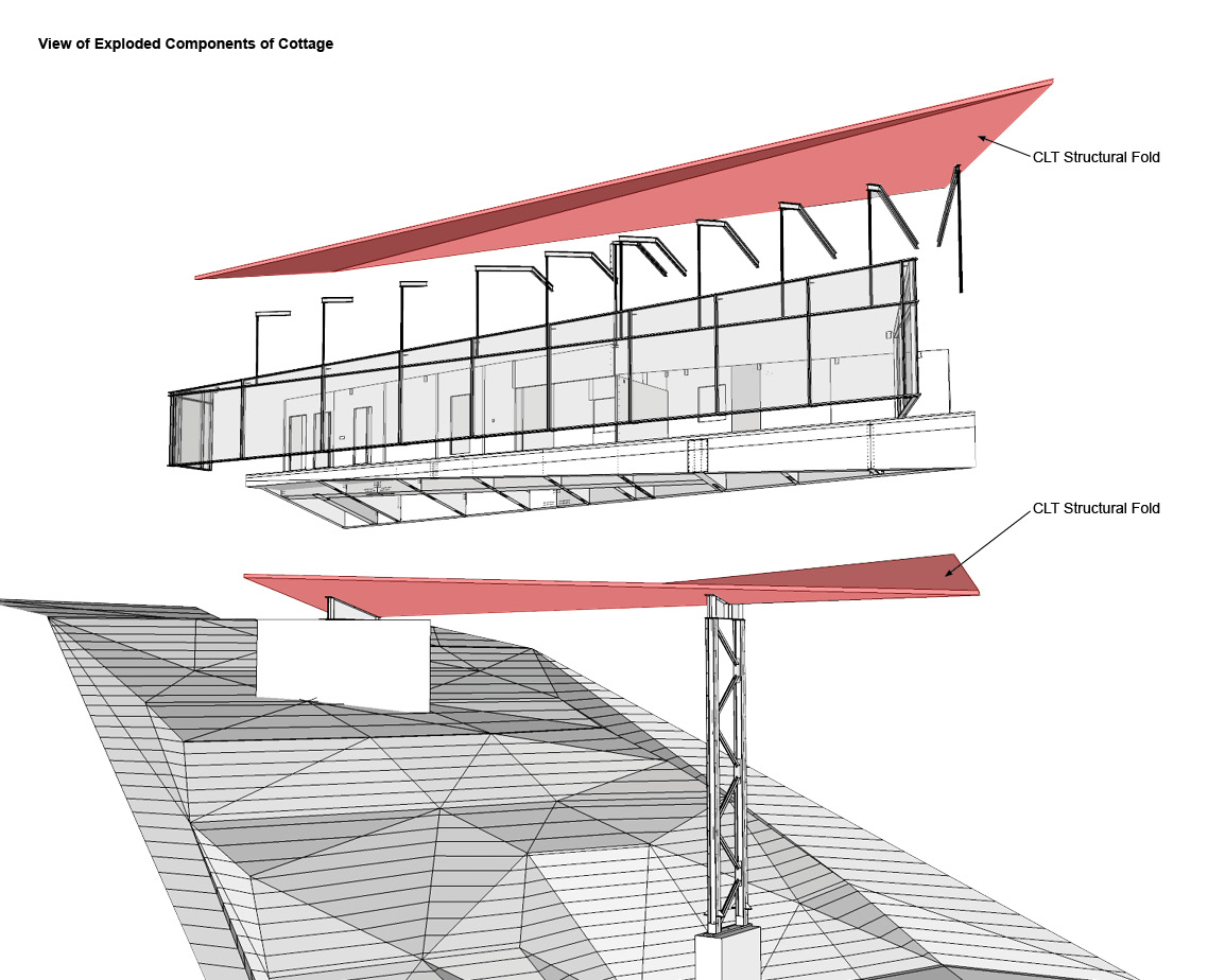 cross laminated timber cottage structural fold