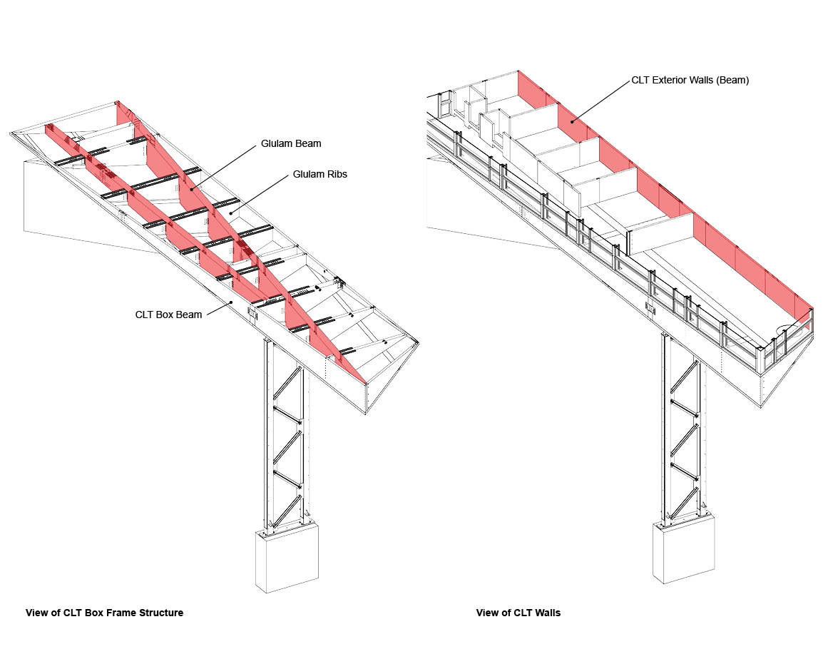 cross laminated timber cottage box frame structure and walls